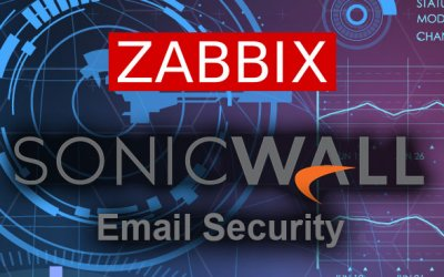 Supervision Sonicwall Email Security avec Zabbix