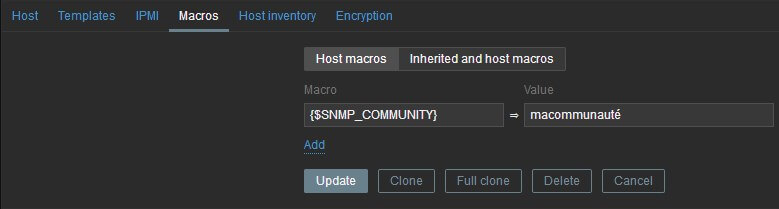 sonicwall email security zabbix host macro community